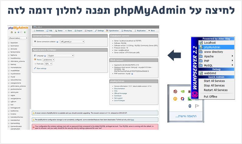 קליק על phpMyadmin