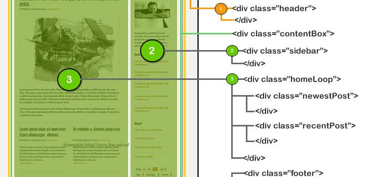 מבנה HTML
