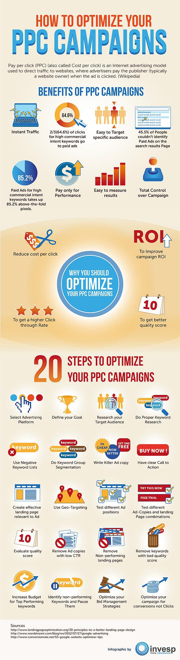 אופטימיזציה לקמפיין PPC