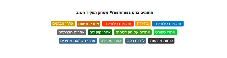 אתרים אשר הושפעו מעדכון freshness