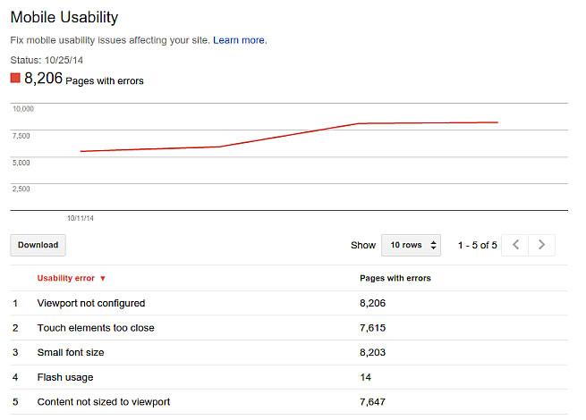 תצלום מתוך mobile usability