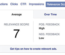 facebook relevance score ads
