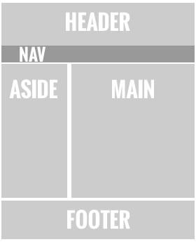 מבנה דף לדוגמה
